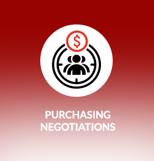 Purchasing Negotiations